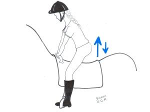 Desenho de praticante de equoterapia fazendo exercício de fortalecimento muscular